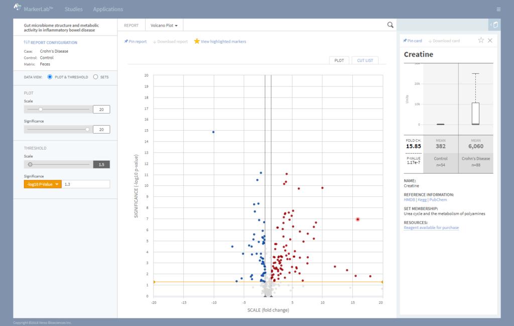 Web app view of volcano plot map
